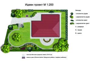 Проект на градина